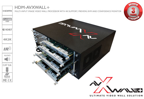 The AVXWALL+ is a Technology Finalist