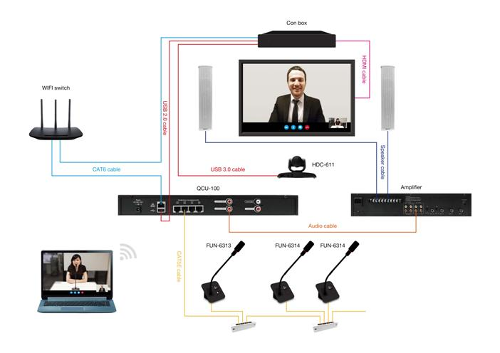 Q.con- Your Best Partner for Business Video Conference